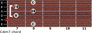 Cdim7 for guitar on frets 8, x, 7, 8, 7, 8
