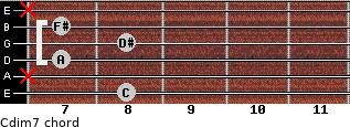 Cdim7 for guitar on frets 8, x, 7, 8, 7, x