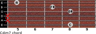 Cdim7 for guitar on frets 8, x, x, 8, 7, 5