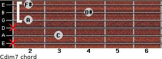 Cdim7 for guitar on frets x, 3, x, 2, 4, 2