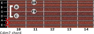 Cdim7 for guitar on frets x, x, 10, 11, 10, 11