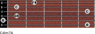 Cdim7\A for guitar on frets 5, 0, 1, 5, 1, 2
