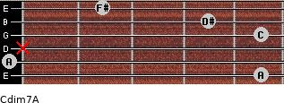 Cdim7\A for guitar on frets 5, 0, x, 5, 4, 2