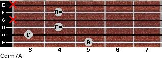 Cdim7\A for guitar on frets 5, 3, 4, x, 4, x