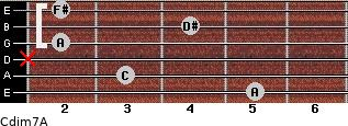 Cdim7\A for guitar on frets 5, 3, x, 2, 4, 2