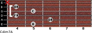 Cdim7\A for guitar on frets 5, 6, 4, 5, 4, x