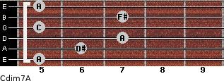 Cdim7\A for guitar on frets 5, 6, 7, 5, 7, 5