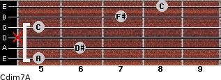 Cdim7\A for guitar on frets 5, 6, x, 5, 7, 8