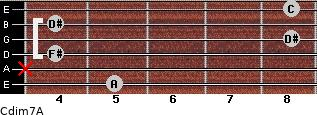 Cdim7\A for guitar on frets 5, x, 4, 8, 4, 8