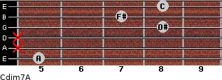 Cdim7\A for guitar on frets 5, x, x, 8, 7, 8