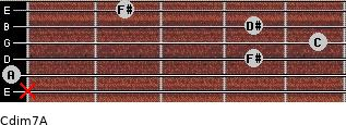 Cdim7\A for guitar on frets x, 0, 4, 5, 4, 2