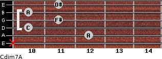Cdim7\A for guitar on frets x, 12, 10, 11, 10, 11