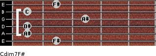 Cdim7/F# for guitar on frets 2, 1, 1, 3, 1, 2