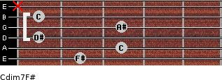 Cdim7/F# for guitar on frets 2, 3, 1, 3, 1, x