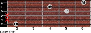 Cdim7/F# for guitar on frets 2, x, x, 5, 4, 6