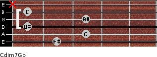 Cdim7/Gb for guitar on frets 2, 3, 1, 3, 1, x