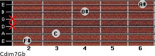 Cdim7/Gb for guitar on frets 2, 3, x, x, 4, 6