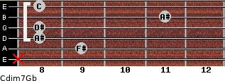 Cdim7/Gb for guitar on frets x, 9, 8, 8, 11, 8