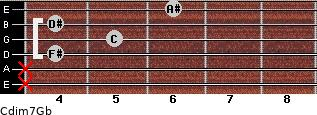 Cdim7/Gb for guitar on frets x, x, 4, 5, 4, 6