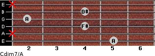 Cdim7\A for guitar on frets 5, x, 4, 2, 4, x
