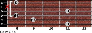 Cdim7/Eb for guitar on frets 11, 9, 8, 11, x, 8