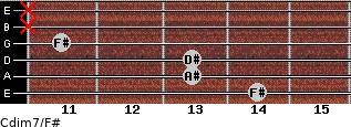 Cdim7/F# for guitar on frets 14, 13, 13, 11, x, x