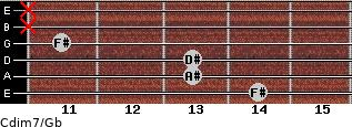 Cdim7/Gb for guitar on frets 14, 13, 13, 11, x, x