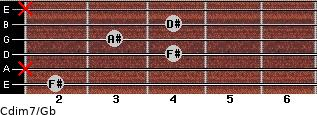 Cdim7/Gb for guitar on frets 2, x, 4, 3, 4, x