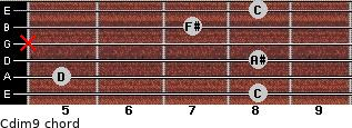 Cdim9 for guitar on frets 8, 5, 8, x, 7, 8