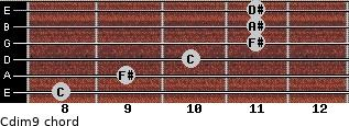 Cdim9 for guitar on frets 8, 9, 10, 11, 11, 11
