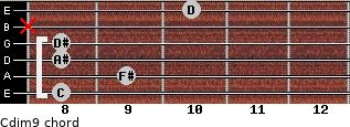 Cdim9 for guitar on frets 8, 9, 8, 8, x, 10