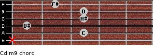 Cdim9 for guitar on frets x, 3, 1, 3, 3, 2