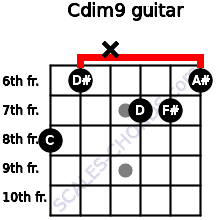 Cdim9 for guitar on frets 8, 6, x, 7, 7, 6