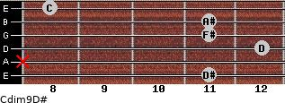 Cdim9/D# for guitar on frets 11, x, 12, 11, 11, 8