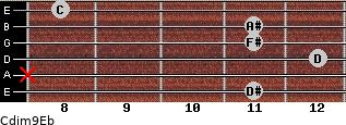Cdim9/Eb for guitar on frets 11, x, 12, 11, 11, 8