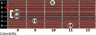 Cdim9/Eb for guitar on frets 11, 9, 8, 8, x, 10