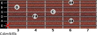 Cdim9/Eb for guitar on frets x, 6, 4, 5, 3, 6
