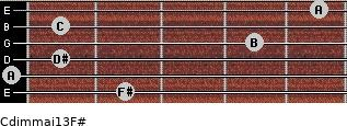 Cdim(maj13)/F# for guitar on frets 2, 0, 1, 4, 1, 5