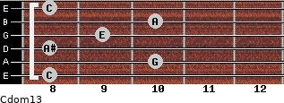 Cdom13 for guitar on frets 8, 10, 8, 9, 10, 8