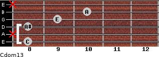 Cdom13 for guitar on frets 8, x, 8, 9, 10, x