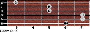 Cdom13\Bb for guitar on frets 6, 7, 7, 5, 5, 3