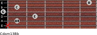 Cdom13\Bb for guitar on frets x, 1, 2, 0, 1, 5