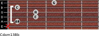 Cdom13\Bb for guitar on frets x, 1, 2, 2, 1, 3