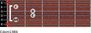 Cdom13\Bb for guitar on frets x, 1, 2, 2, 1, x