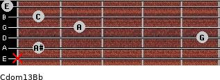 Cdom13\Bb for guitar on frets x, 1, 5, 2, 1, 0