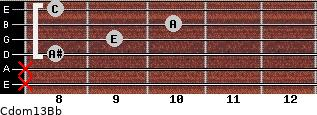 Cdom13\Bb for guitar on frets x, x, 8, 9, 10, 8