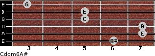 Cdom6\A# for guitar on frets 6, 7, 7, 5, 5, 3