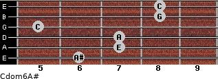 Cdom6\A# for guitar on frets 6, 7, 7, 5, 8, 8