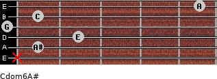 Cdom6\A# for guitar on frets x, 1, 2, 0, 1, 5