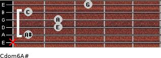 Cdom6\A# for guitar on frets x, 1, 2, 2, 1, 3